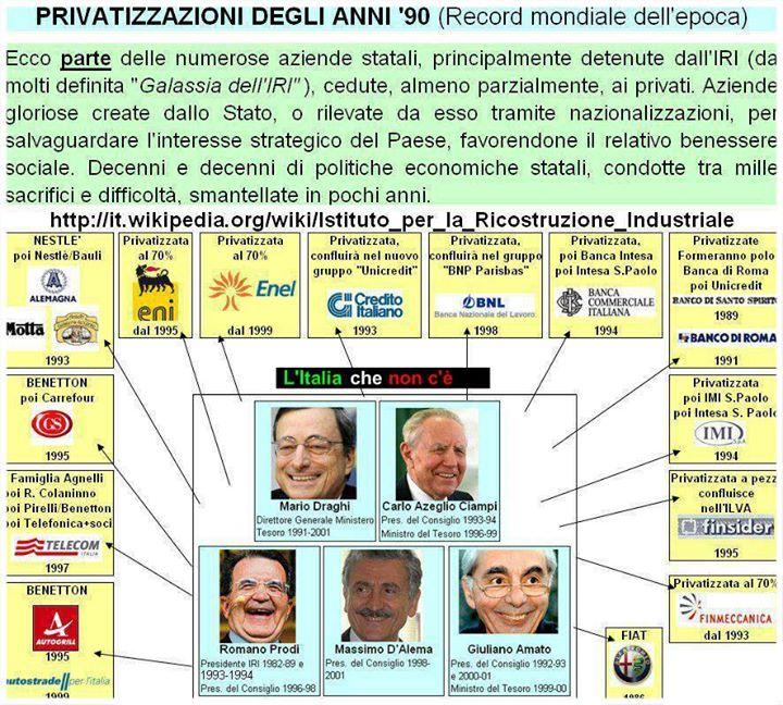 Photo of LE PRIVATIZZAZIONI IN ITALIA E LA PERDITA DELLA DEMOCRAZIA  Correva l'anno 1992,…