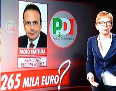 Photo of Elezioni regionali. Frattura è moralmente candidabile dopo il caso Biocom e Villa al mare di Termoli?